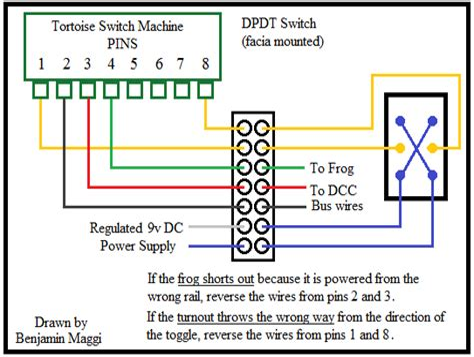 free download ebooks Tortoise Wiring Diagram