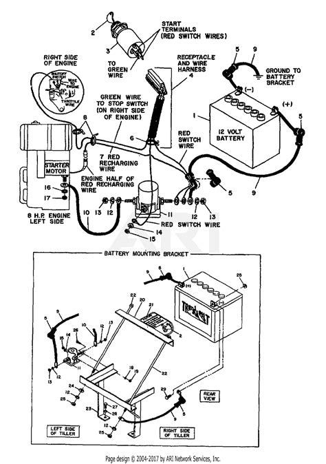 free download ebooks Troy Bilt Pony Solenoid Wiring Diagram