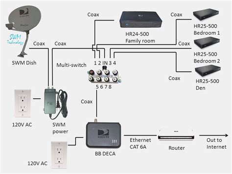 free download ebooks Tv In Wall Wiring Diagram