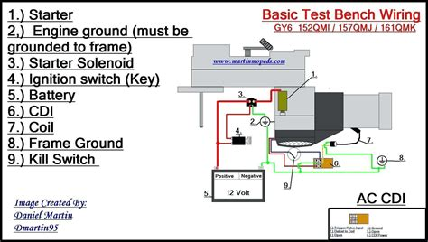 free download ebooks Two Pole Solenoid Wiring Diagram For