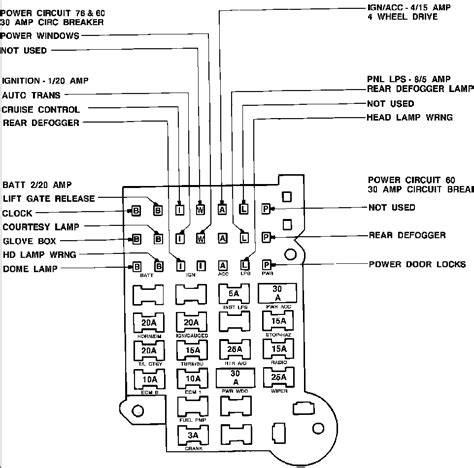 free download ebooks Underhood Fuse Box Diagram In 2001 Chevy S10