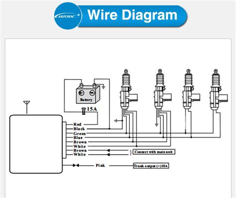 free download ebooks Universal Vehicle Wiring Diagram
