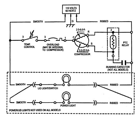 free download ebooks Upright Freezer Compressor Wiring Diagram