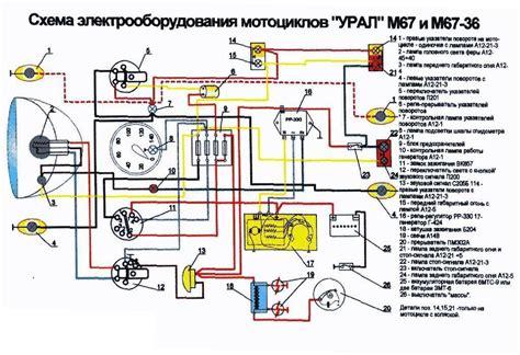 free download ebooks Ural Wiring Diagram