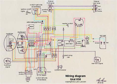 free download ebooks Ural Wiring Diagrams