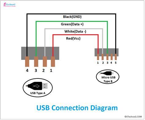 free download ebooks Usb 2 Wire Diagram