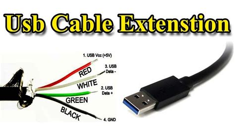 free download ebooks Usb Extension Cable Wiring Diagram