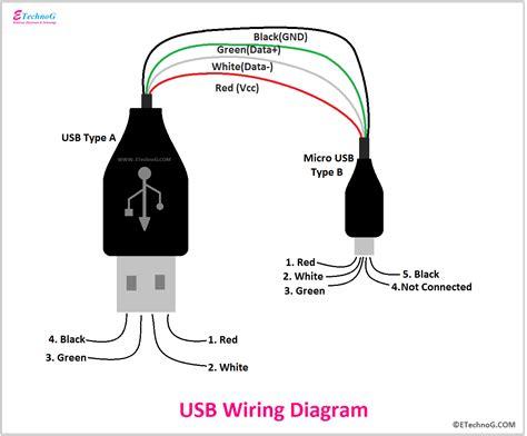free download ebooks Usb Plug Wire Diagram