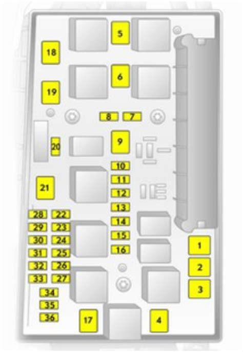 free download ebooks Vaxuhall Zafira B 2005 2015 Fuse Box Diagram Engine Schematic