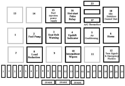 free download ebooks Volkswagen Gti Fuse Box Diagram