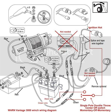 free download ebooks Warn Winch A2500 Wiring Diagram
