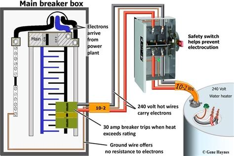 free download ebooks Water Heater Circuit Breaker Wiring