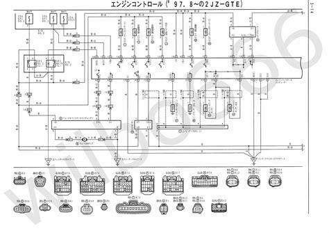 1jz engine wiring diagram images 1jz motor wiring motor reversing wilbo666 2jz ge jza80 supra engine wiring