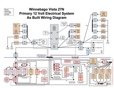 free download ebooks Winnebago Electrical Wiring Diagrams