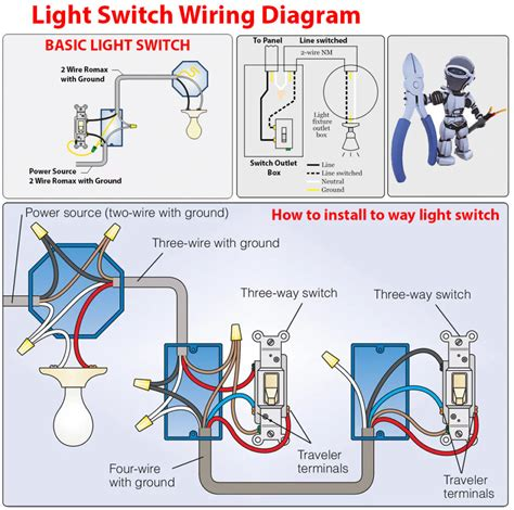 free download ebooks Wire A Light Switch Diagram