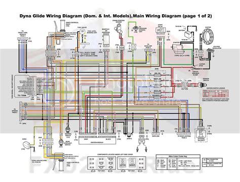 free download ebooks Wire Diagram 1999 Harley Evo