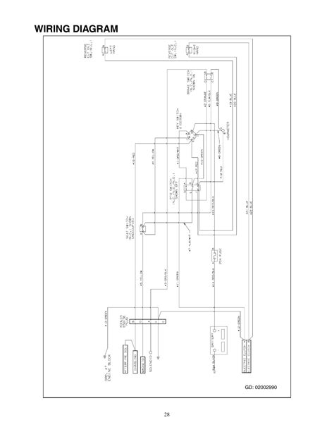 free download ebooks Wire Diagram For Cub Cadet Z Force