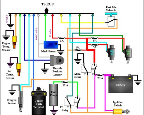 free download ebooks Wire Diagram For Free Download Sa