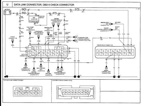 wiring diagram for 2005 kia sorento - fusebox and wiring diagram circuit-quest  - circuit-quest.paoloemartina.it  diagram database - paoloemartina.it