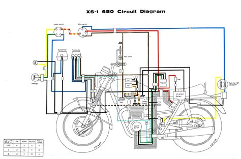 wiring What s a schematic compared to other diagrams