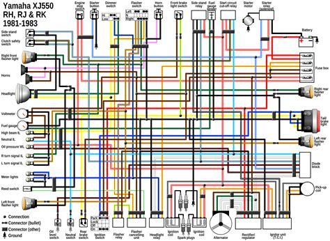free download ebooks Wiring Diagram 1983 Yamaha Midnight Maxim