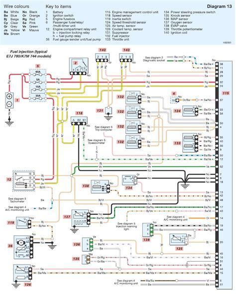 wiring diagram clio 1 2 2003 16 v Renault Forums