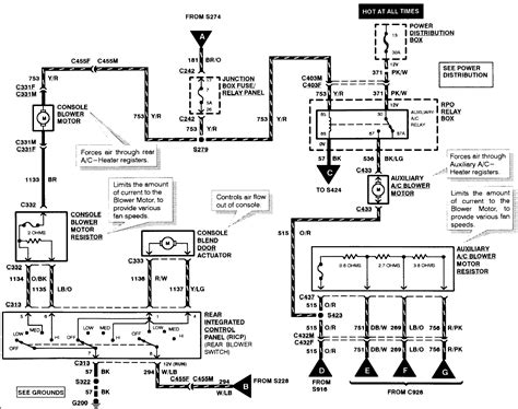 free download ebooks Wiring Diagram For 1997 Ford Expedition