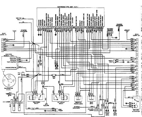 free download ebooks Wiring Diagram For 1999 Jeep Wrangler