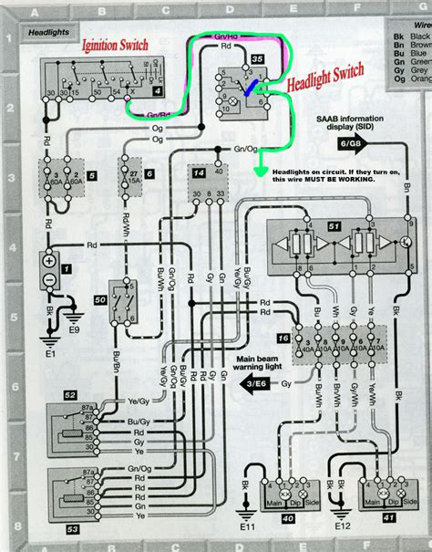 saab 9 3 wiring diagram saab image wiring diagram saab 9 5 radio wiring diagram images on saab 9 3 wiring diagram