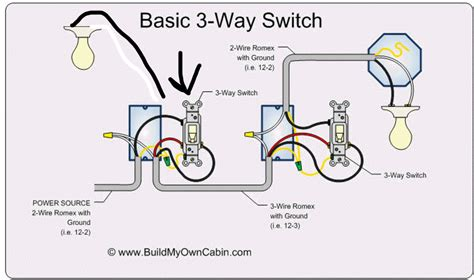 free download ebooks Wiring Diagram For 3 Way Switch With Multiple Lights