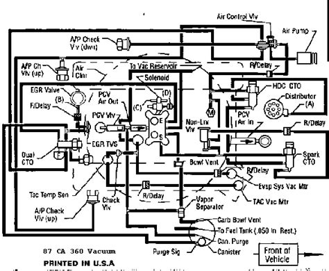 free download ebooks Wiring Diagram For 87 Grand Wagoneer