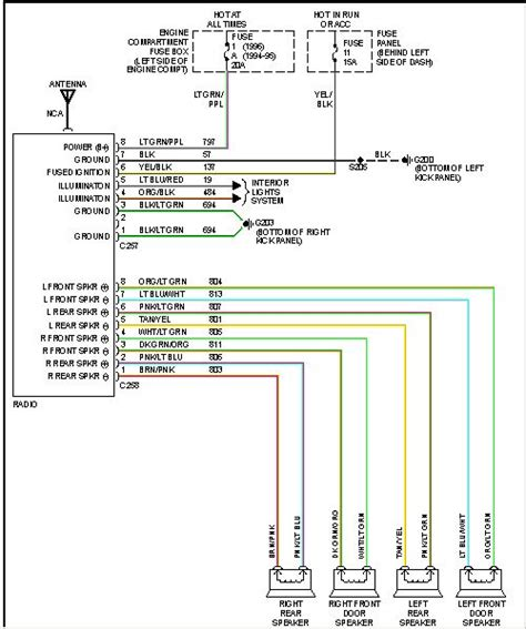 free download ebooks Wiring Diagram For 96 F150