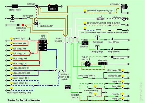 free download ebooks Wiring Diagram For A 1996 Land Rover