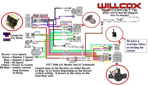 free download ebooks Wiring Diagram For A 77 Corvette Dashboard