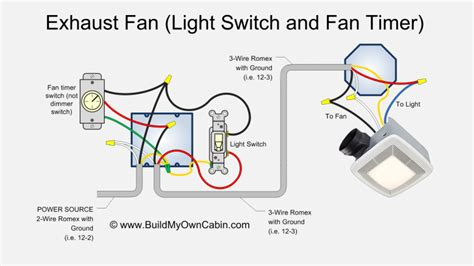 free download ebooks Wiring Diagram For A Bathroom Fan With Timer