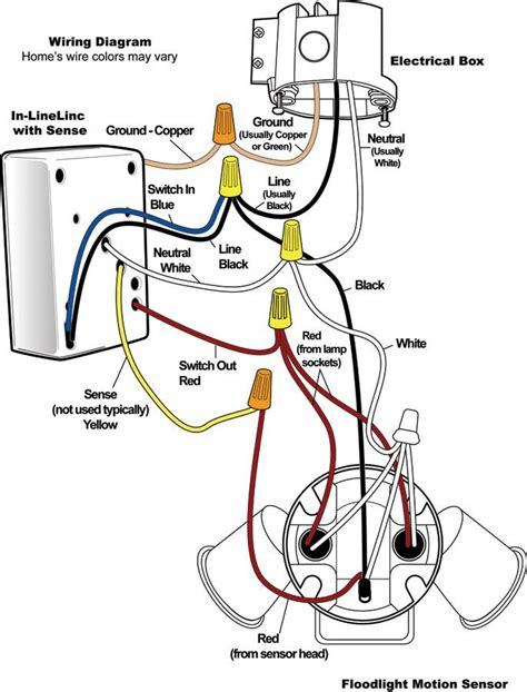 free download ebooks Wiring Diagram For A Flood Light