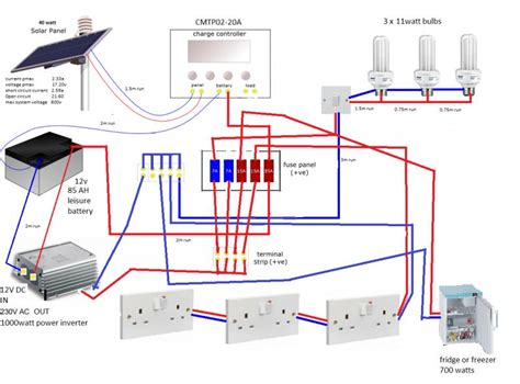 free download ebooks Wiring Diagram For A Garden Shed