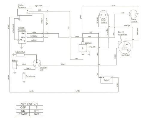 free download ebooks Wiring Diagram For Cub Cadet 124