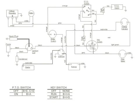 free download ebooks Wiring Diagram For Cub Cadet 1450