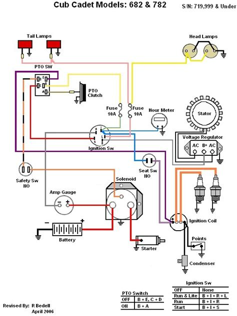 free download ebooks Wiring Diagram For Cub Cadet 782