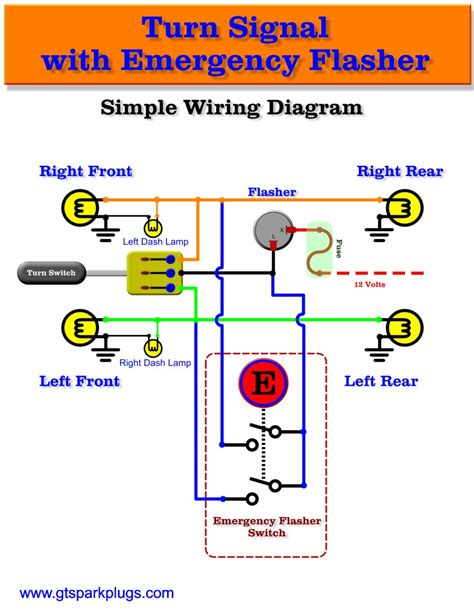 free download ebooks Wiring Diagram For Emergency Flashers