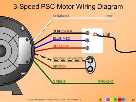 free download ebooks Wiring Diagram For Fan Motor