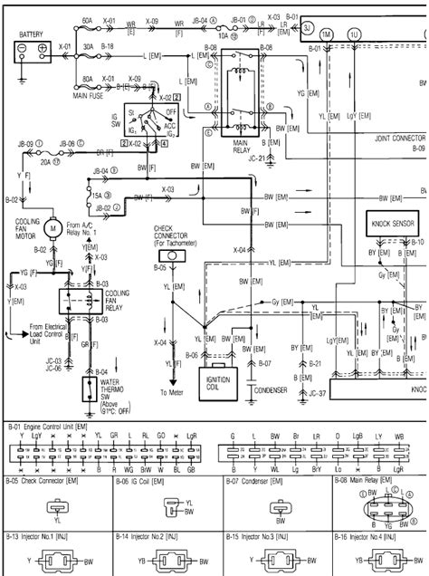 free download ebooks Wiring Diagram For Mazda 323