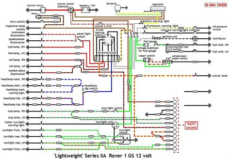 free download ebooks Wiring Diagram Land Rover Discovery 1