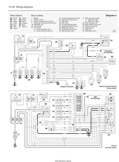 free download ebooks Wiring Diagram Renault Laguna 2003