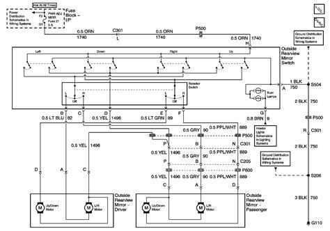 free download ebooks Wiring Diagrams 2005 Chevy Astro Van