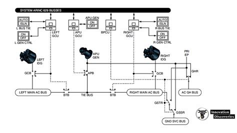 free download ebooks Wiring Schematic Electric Plane
