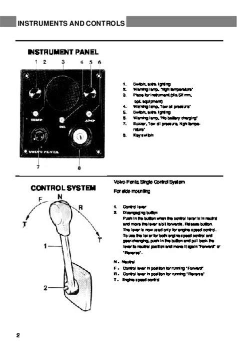 free download ebooks Workshop Manual 110s Saildrive.pdf