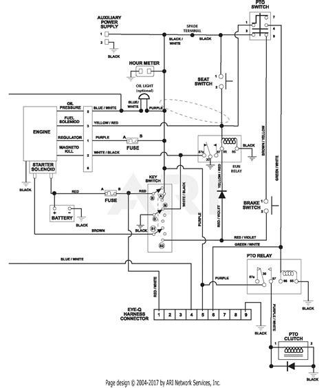 free download ebooks Wright Stander Mower Wiring Diagram