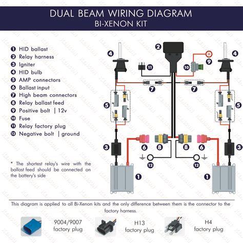 free download ebooks Xenon Wiring Diagram